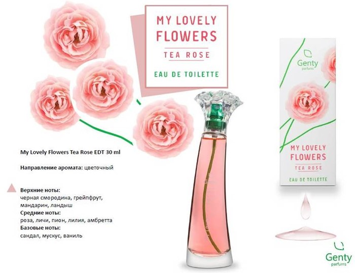 LOVELY FLOWERS TEA ROSE 30ml/жен.